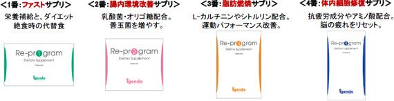 写真:Re-program(体内再プログラム栄養療法)